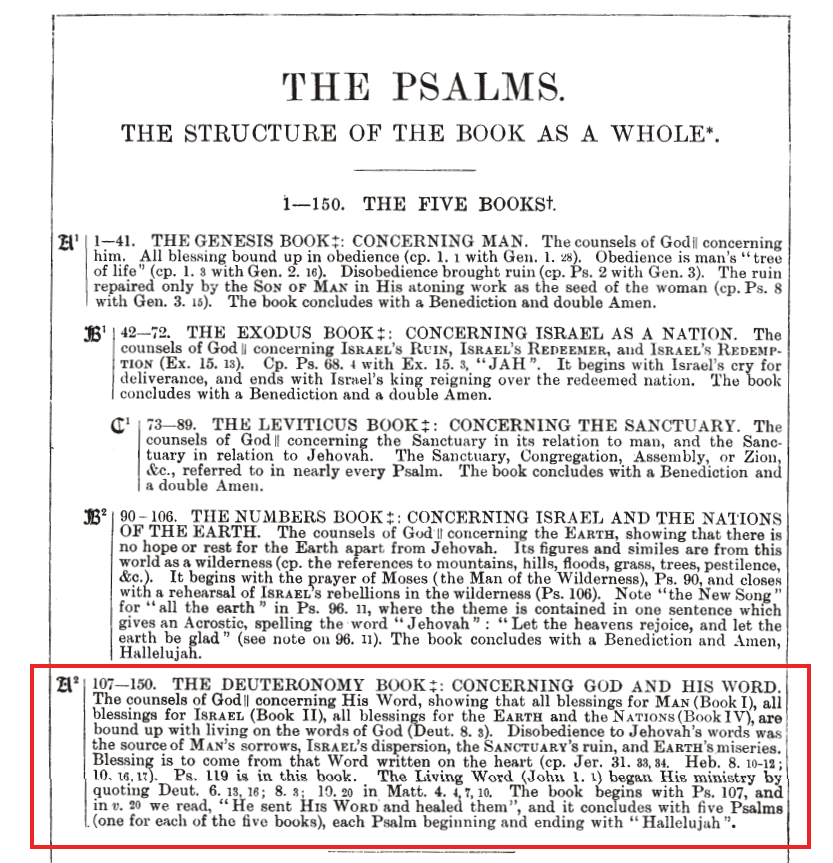 Screenshot: Companion reference bible; the structure of psalms